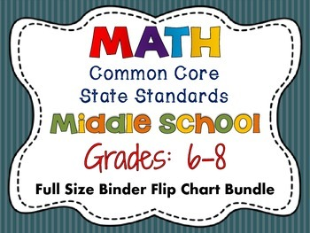 Math Common Core Standards: Grades 6-8 Full Size Flip Char
