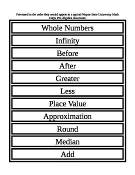 Math Corps Pre-Algebra Vocabulary