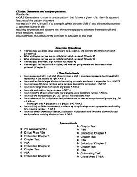 Math Curriculum Maps for GO MATH! 4th Grade