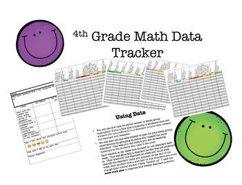 4th Grade Math Data Tracker For Entire Year's Math Common
