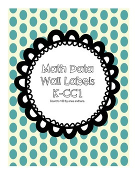 Math Data Wall-Counting to 100 K-CC1