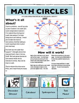 Math Discussion Circles