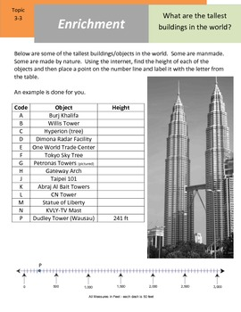 "Math Enrichment - 4.NBT.2 - ""What are the Tallest Buildings"""