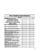 Math Extended Standards k - 6 checklists