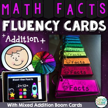 Math Fact Cards for Addition Facts