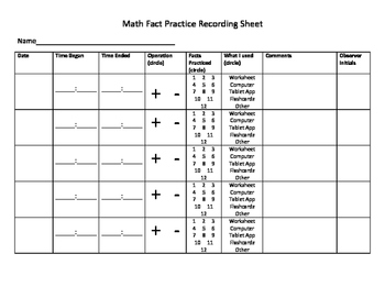 Math Fact Review Log (addition and subtraction)