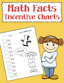 Math Facts Incentive Charts