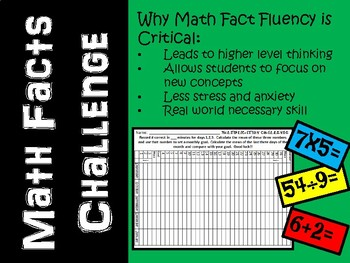 Math Facts Yearly Challenge