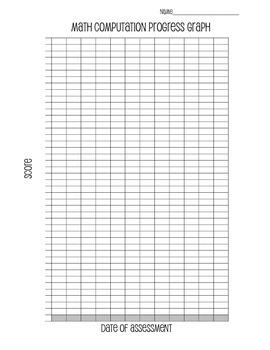 Math Fluency Graph