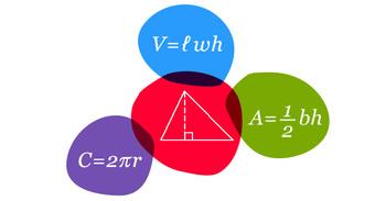 Math Formulas (6 pages)