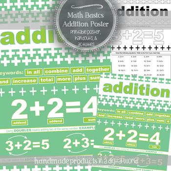 Math Foundations Classroom Decor: Addition Explanation, Ex