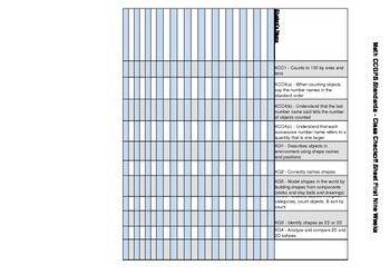Math GKIDS Checklist 1st 9 Weeks