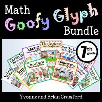 Math Goofy Glyph Bundle - (7th Grade Common Core)