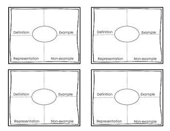 Math Vocabulary Graphic Organizer {Interactive Notebooks}