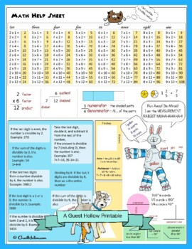 Math Help and Reference Sheet