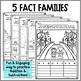 Math Hidden Facts Printables