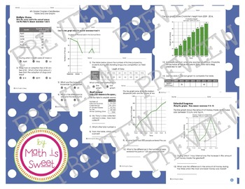 Math In Focus - Grade 4 - Chapter 4 (Table and Line Graphs