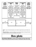 Math Interactive Notebook Box Plots Foldable
