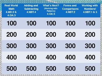 Math Jeopardy 4th Grade (Common Core Aligned)