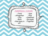 Math Key Word Posters-- Chevron Themed
