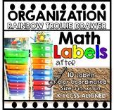 Math Labels EDITABLE!