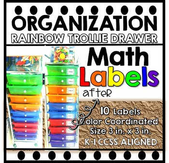 Math Labels EDITABLE!