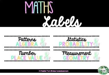 Maths Labels