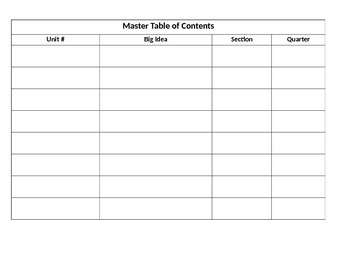 Master Table of Contents Page