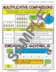 Math Mini Unit: Operations & Algebraic Thinking with Word