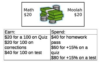 Math Moolah: class monetary system