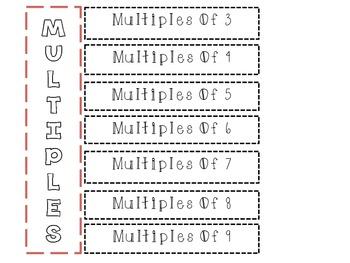 Math Multiples