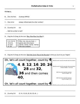 Math Multiplication Helps & Tricks