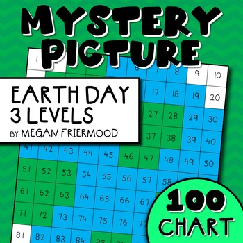 Math Mystery Picture {100 Chart} Earth Day *DIFFERENTIATED*