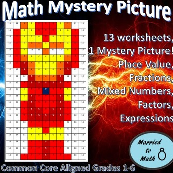 Math Mystery Picture - Iron Man