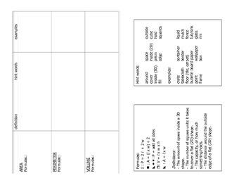 Math Notebook Notes: Differentiating Between Area, Perimet