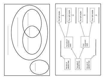 Math Notebook Notes: Quadrilateral Diagrams