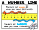 Number Line Math Posters & Student Number Lines 0-20