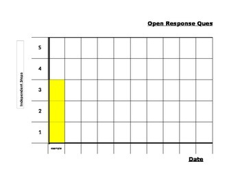 Math Open Response Rubric