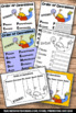 Order of Operations PEMDAS Worksheets Anchor Charts and Po