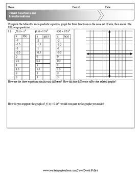 Math: Parent Functions and Transformations (Quadratic, Exp
