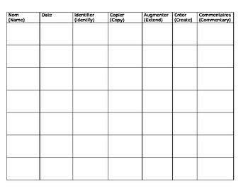 Math Patterning Assessment anecdotal sheet