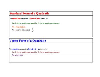 Math Poster: The Standard Form of a Quadratic & The Vertex