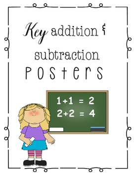 Math Posters - Key Ideas {FREE}