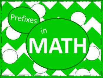 Math Prefixes Poster Set - Green