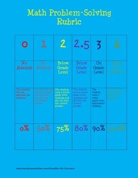 Math Problem-Solving Rubric