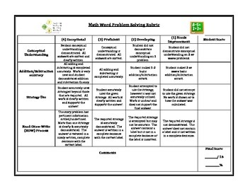 Math Problem Solving Rubric and Student Checklist (additio