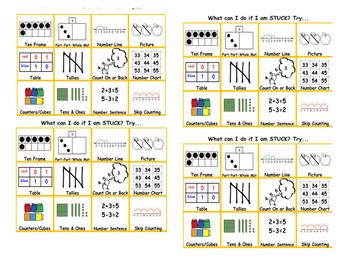 Math Problem Solving Techniques