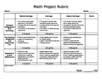 Math Project Rubric