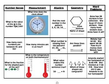 Math Quiz, number sense, measurement, algebra, geometry, a