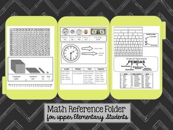 Math Reference Folder- Upper Elementary